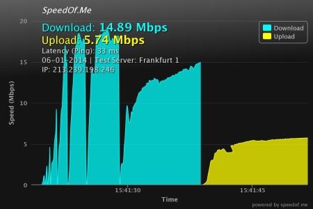 HidemyAss Speedtest | Fastest VPN Service 2019 - VPN Speed Tests