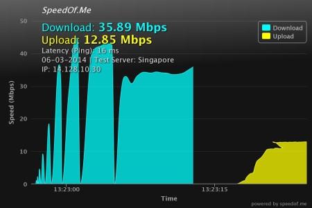strongvpn-nl-speedof.me_14-06-01