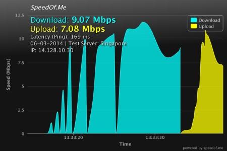 strongvpn-usa-speedof.me_14-06-01